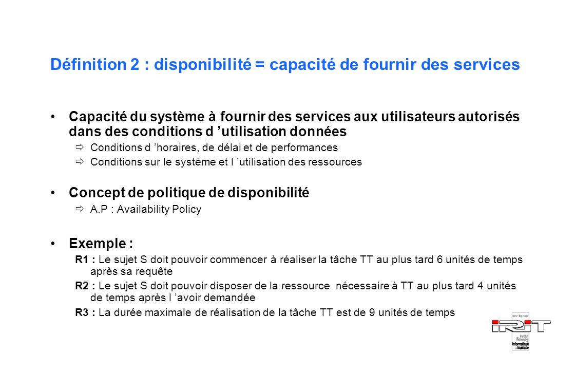 Définition 2 : disponibilité = capacité de fournir des services Capacité du système à fournir des services aux utilisateurs autorisés dans des conditi