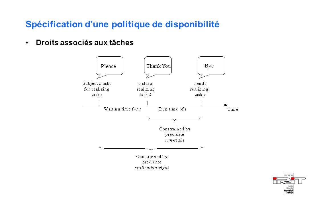 Droits associés aux tâches Spécification dune politique de disponibilité Please Thank You Bye