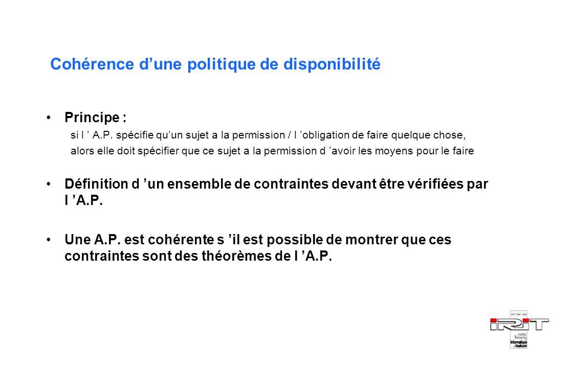 Cohérence dune politique de disponibilité Principe : si l A.P. spécifie quun sujet a la permission / l obligation de faire quelque chose, alors elle d