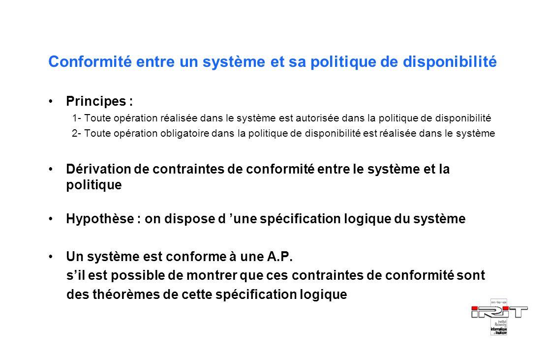 Conformité entre un système et sa politique de disponibilité Principes : 1- Toute opération réalisée dans le système est autorisée dans la politique d