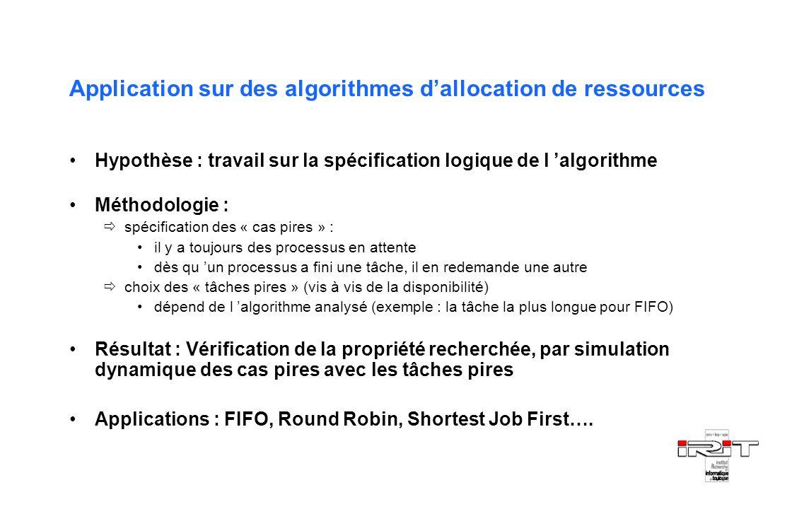 Application sur des algorithmes dallocation de ressources Hypothèse : travail sur la spécification logique de l algorithme Méthodologie : spécificatio