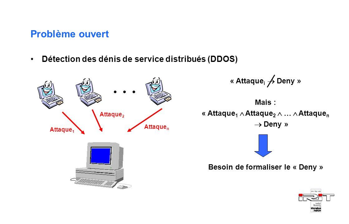 Problème ouvert Détection des dénis de service distribués (DDOS)... Attaque 1 Attaque 2 Attaque n « Attaque i Deny » Mais : « Attaque 1 Attaque 2 … At