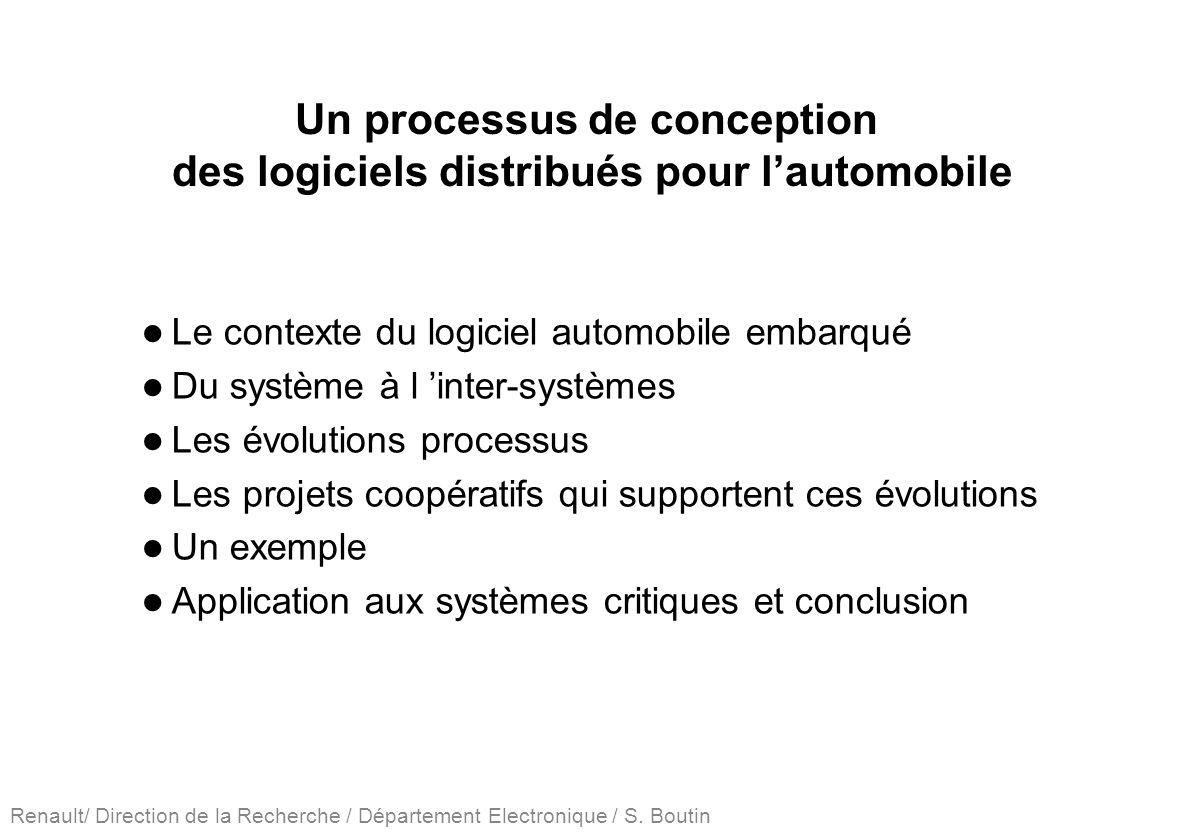 Renault/ Direction de la Recherche / Département Electronique / S. Boutin Un processus de conception des logiciels distribués pour lautomobile Le cont
