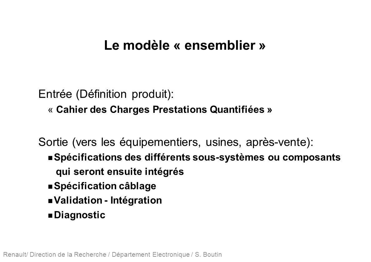 Renault/ Direction de la Recherche / Département Electronique / S. Boutin Le modèle « ensemblier » Entrée (Définition produit): « Cahier des Charges P