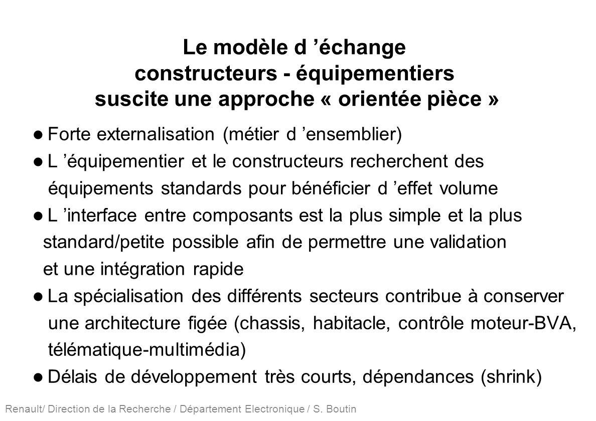 Renault/ Direction de la Recherche / Département Electronique / S. Boutin Le modèle d échange constructeurs - équipementiers suscite une approche « or