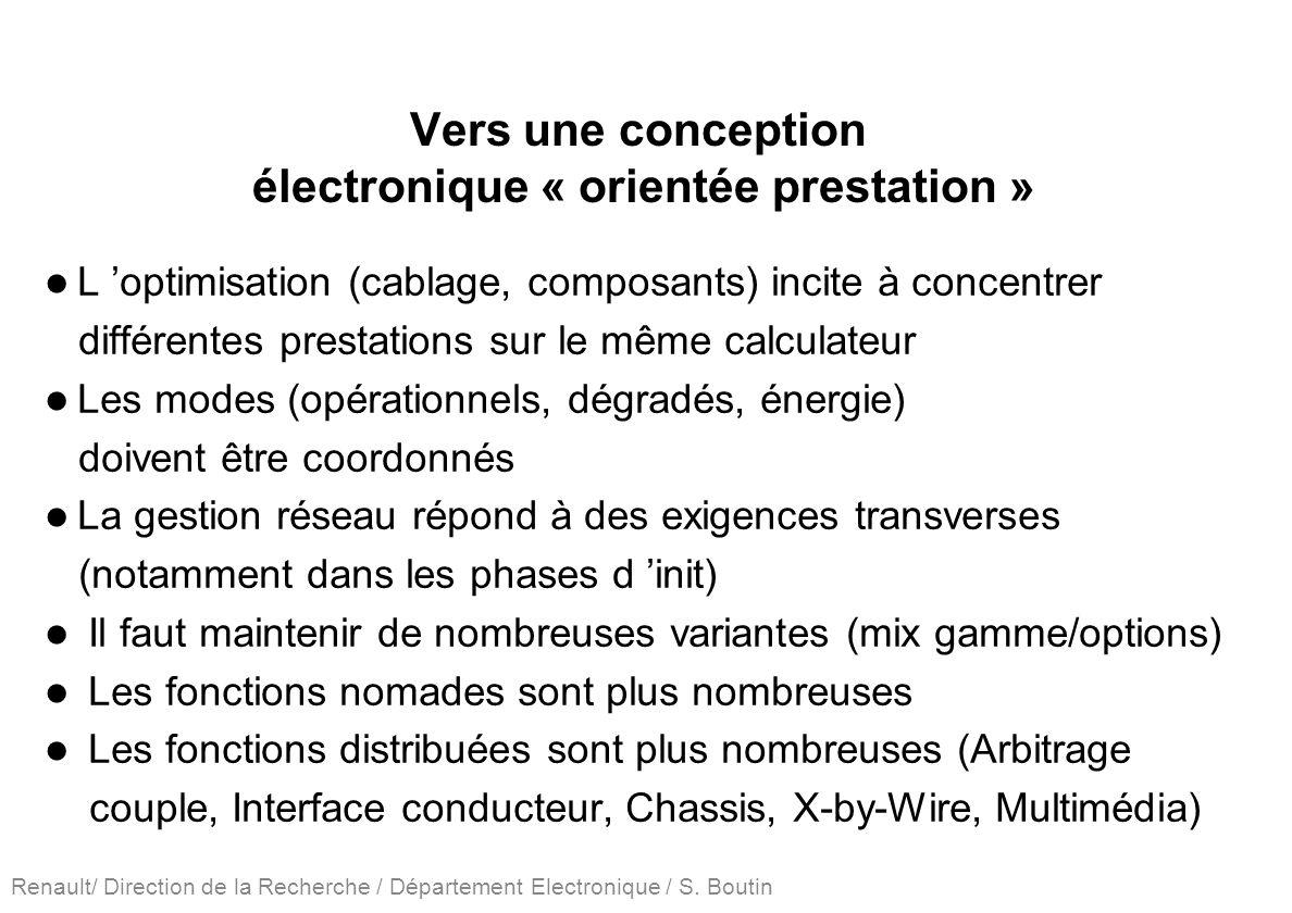 Renault/ Direction de la Recherche / Département Electronique / S. Boutin Vers une conception électronique « orientée prestation » L optimisation (cab