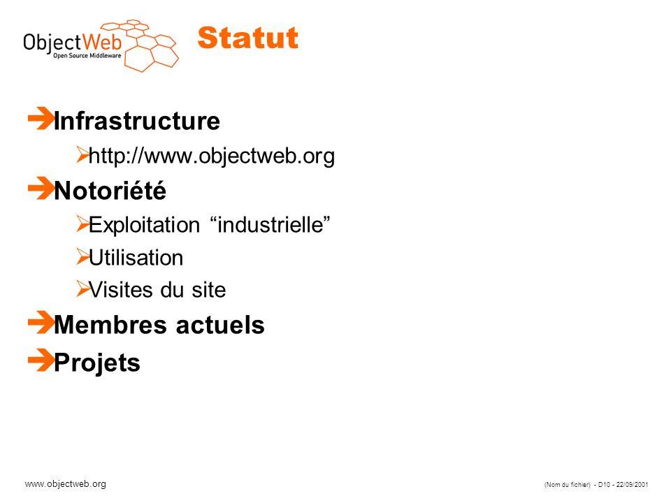 www.objectweb.org (Nom du fichier) - D10 - 22/09/2001 Statut è Infrastructure http://www.objectweb.org è Notoriété Exploitation industrielle Utilisation Visites du site è Membres actuels è Projets