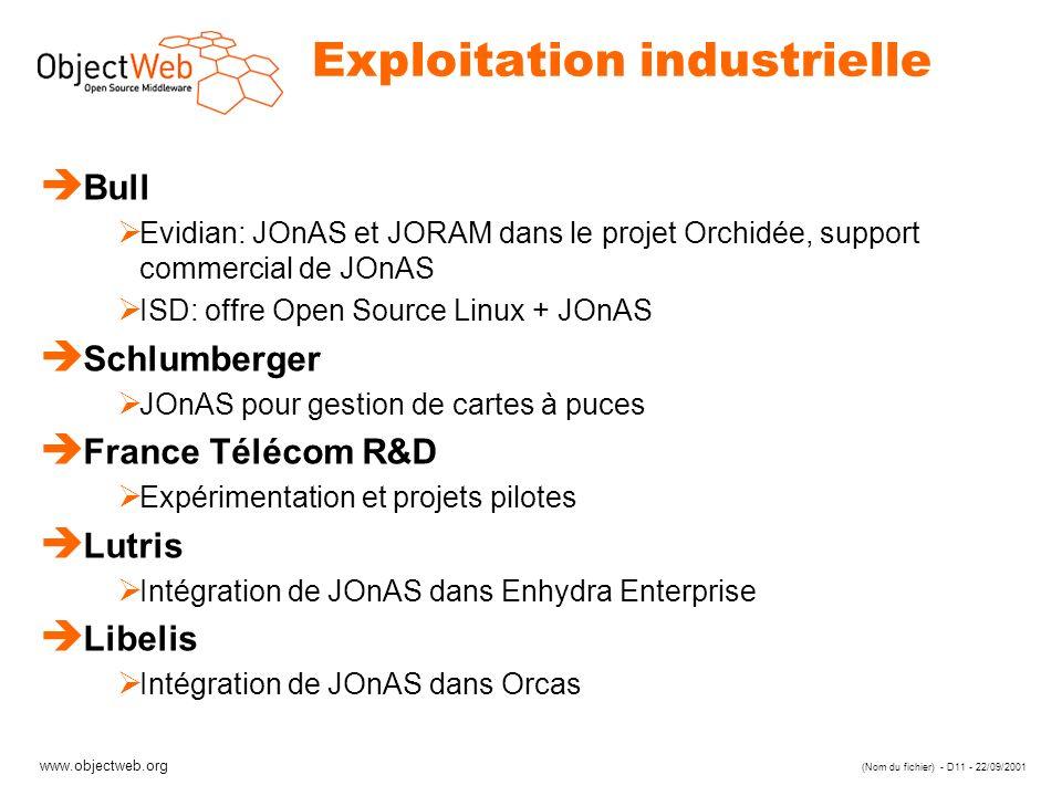 www.objectweb.org (Nom du fichier) - D11 - 22/09/2001 Exploitation industrielle è Bull Evidian: JOnAS et JORAM dans le projet Orchidée, support commercial de JOnAS ISD: offre Open Source Linux + JOnAS è Schlumberger JOnAS pour gestion de cartes à puces è France Télécom R&D Expérimentation et projets pilotes è Lutris Intégration de JOnAS dans Enhydra Enterprise è Libelis Intégration de JOnAS dans Orcas