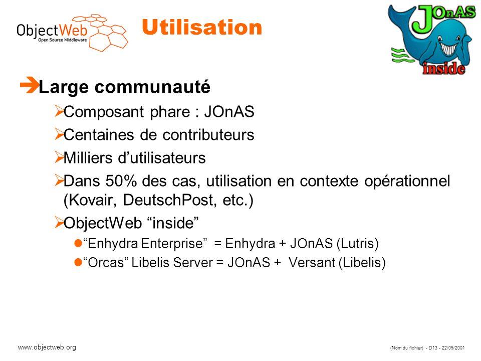www.objectweb.org (Nom du fichier) - D13 - 22/09/2001 Utilisation è Large communauté Composant phare : JOnAS Centaines de contributeurs Milliers dutilisateurs Dans 50% des cas, utilisation en contexte opérationnel (Kovair, DeutschPost, etc.) ObjectWeb inside Enhydra Enterprise = Enhydra + JOnAS (Lutris) Orcas Libelis Server = JOnAS + Versant (Libelis)