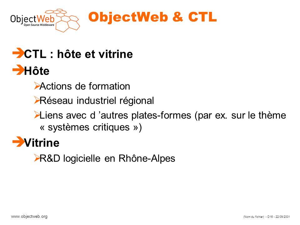 www.objectweb.org (Nom du fichier) - D16 - 22/09/2001 ObjectWeb & CTL è CTL : hôte et vitrine è Hôte Actions de formation Réseau industriel régional Liens avec d autres plates-formes (par ex.