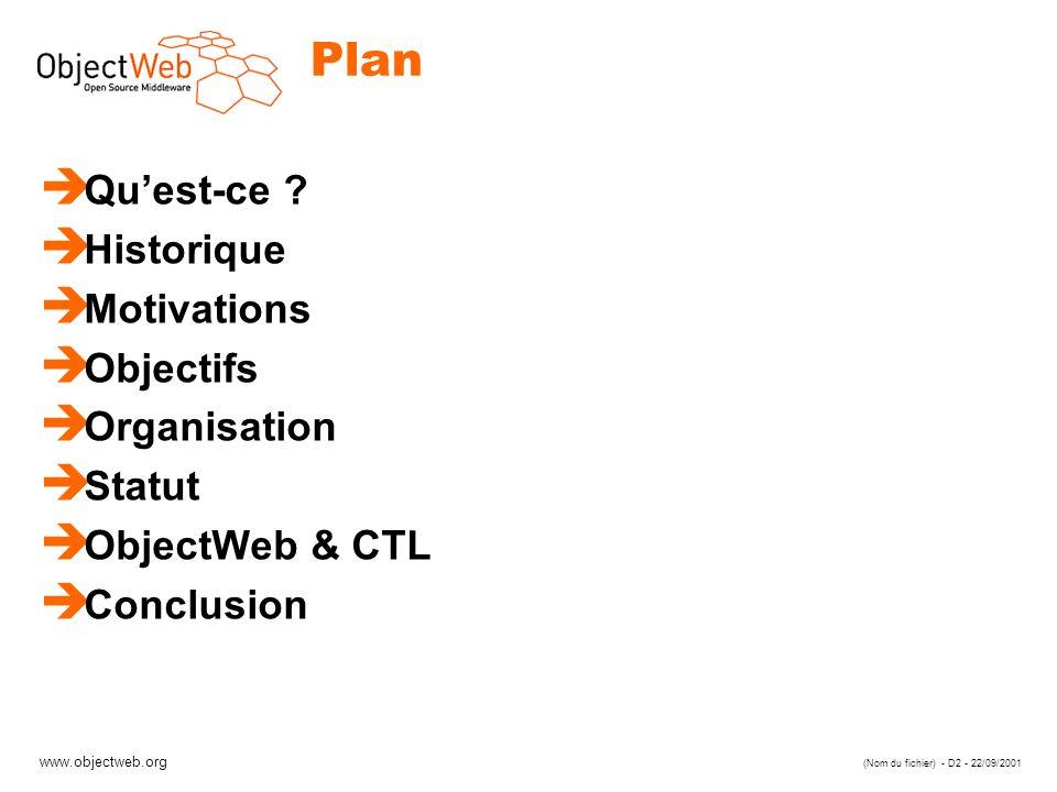 www.objectweb.org (Nom du fichier) - D2 - 22/09/2001 Plan è Quest-ce ? è Historique è Motivations è Objectifs è Organisation è Statut è ObjectWeb & CT