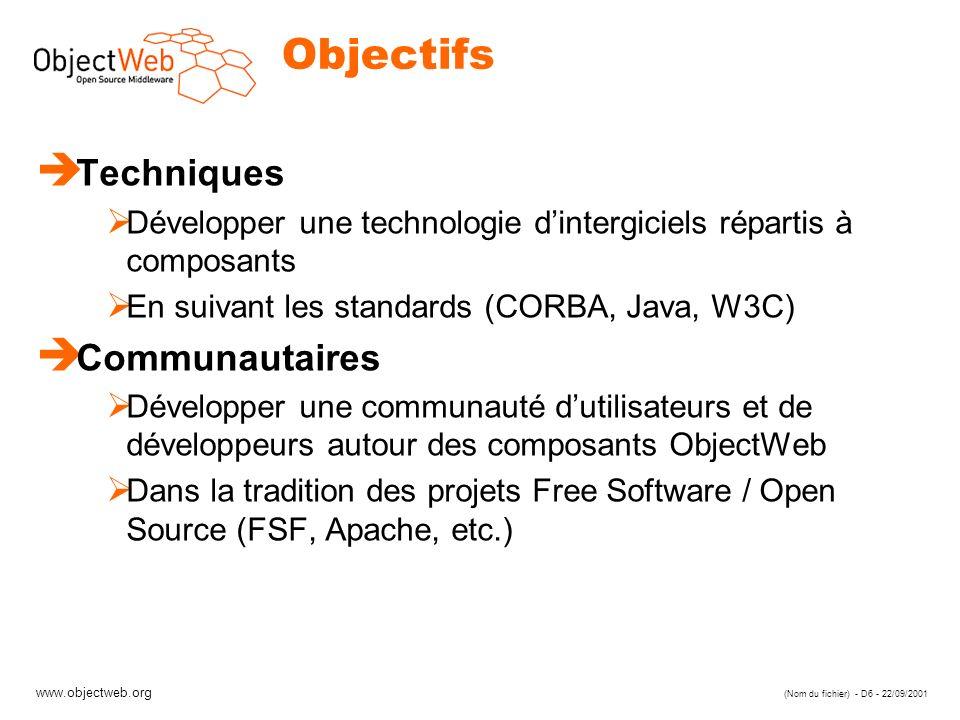 www.objectweb.org (Nom du fichier) - D6 - 22/09/2001 Objectifs è Techniques Développer une technologie dintergiciels répartis à composants En suivant les standards (CORBA, Java, W3C) è Communautaires Développer une communauté dutilisateurs et de développeurs autour des composants ObjectWeb Dans la tradition des projets Free Software / Open Source (FSF, Apache, etc.)