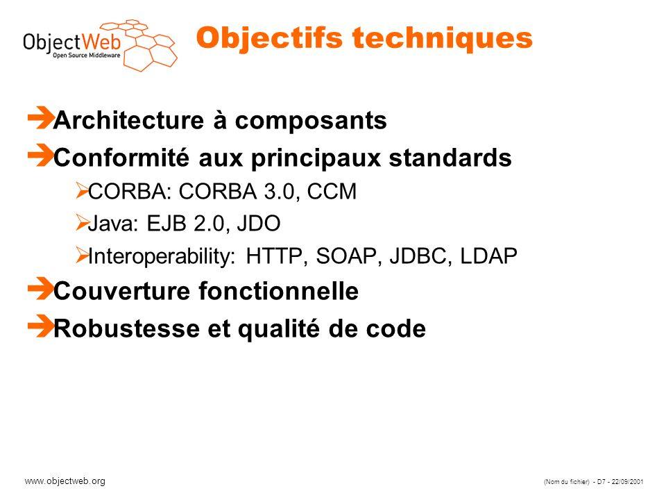 www.objectweb.org (Nom du fichier) - D7 - 22/09/2001 Objectifs techniques è Architecture à composants è Conformité aux principaux standards CORBA: CORBA 3.0, CCM Java: EJB 2.0, JDO Interoperability: HTTP, SOAP, JDBC, LDAP è Couverture fonctionnelle è Robustesse et qualité de code