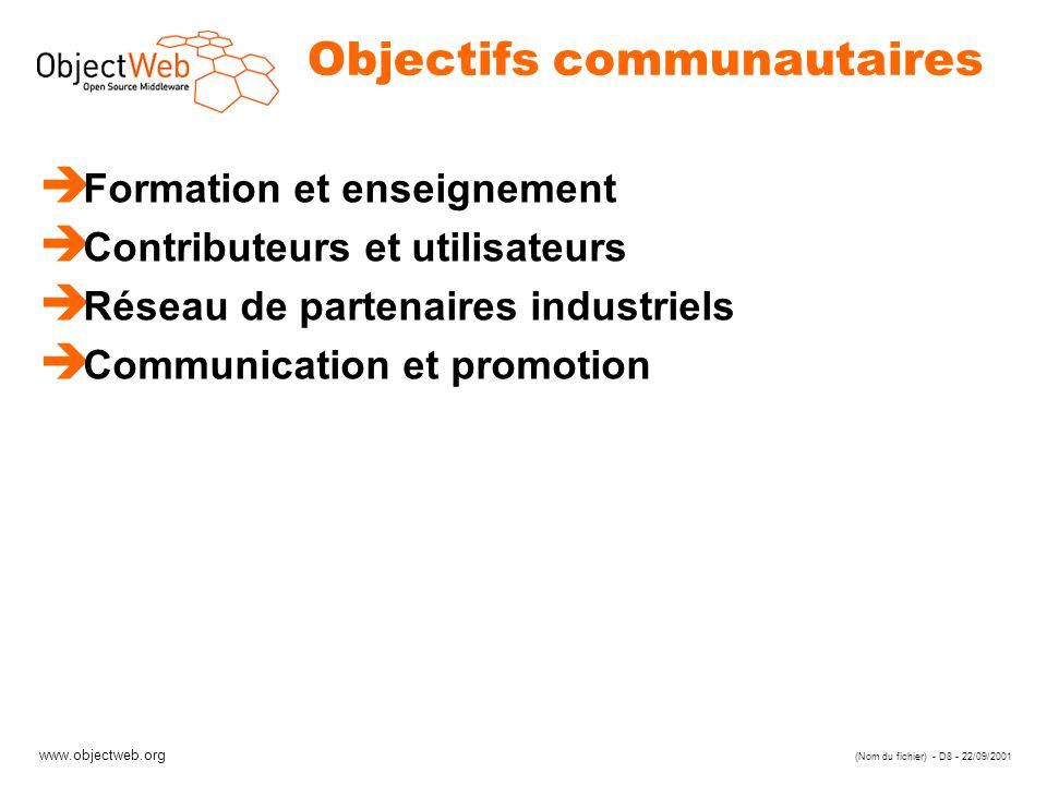 www.objectweb.org (Nom du fichier) - D8 - 22/09/2001 Objectifs communautaires è Formation et enseignement è Contributeurs et utilisateurs è Réseau de partenaires industriels è Communication et promotion