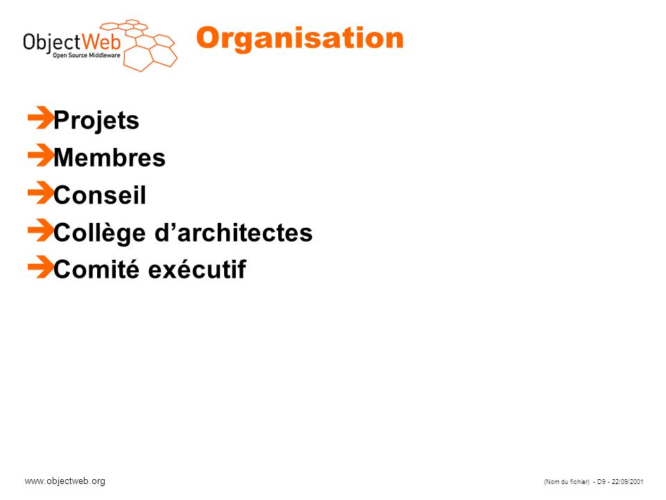 www.objectweb.org (Nom du fichier) - D9 - 22/09/2001 Organisation è Projets è Membres è Conseil è Collège darchitectes è Comité exécutif