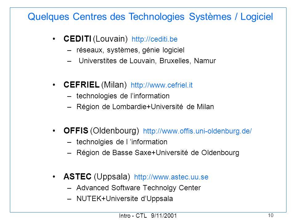 Intro - CTL 9/11/2001 10 CEDITI (Louvain) http://cediti.be –réseaux, systèmes, génie logiciel – Universtites de Louvain, Bruxelles, Namur CEFRIEL (Milan) http://www.cefriel.it –technologies de linformation –Région de Lombardie+Université de Milan OFFIS (Oldenbourg) http://www.offis.uni-oldenburg.de/ –technolgies de l information –Région de Basse Saxe+Université de Oldenbourg ASTEC (Uppsala) http://www.astec.uu.se –Advanced Software Technolgy Center –NUTEK+Universite dUppsala Quelques Centres des Technologies Systèmes / Logiciel