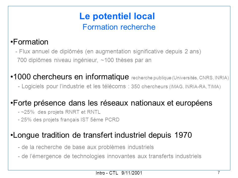 Intro - CTL 9/11/2001 7 Formation recherche Le potentiel local Formation - Flux annuel de diplômés (en augmentation significative depuis 2 ans) 700 diplômes niveau ingénieur, ~100 thèses par an 1000 chercheurs en informatique recherche publique (Universités, CNRS, INRIA) - Logiciels pour lindustrie et les télécoms : 350 chercheurs (IMAG, INRIA-RA, TIMA) Forte présence dans les réseaux nationaux et européens - ~25% des projets RNRT et RNTL - 25% des projets français IST 5éme PCRD Longue tradition de transfert industriel depuis 1970 - de la recherche de base aux problèmes industriels - de lémergence de technologies innovantes aux transferts industriels