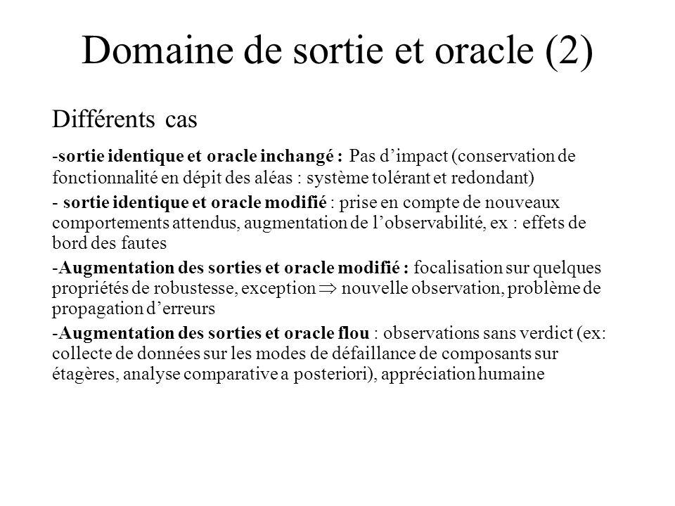 Domaine de sortie et oracle (2) Différents cas -sortie identique et oracle inchangé : Pas dimpact (conservation de fonctionnalité en dépit des aléas :