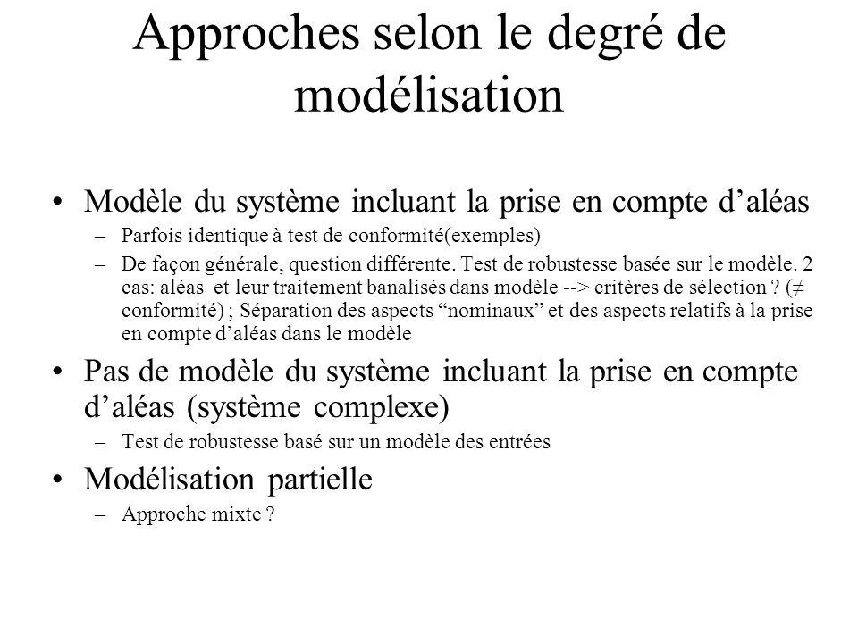 Approches selon le degré de modélisation Modèle du système incluant la prise en compte daléas –Parfois identique à test de conformité(exemples) –De fa