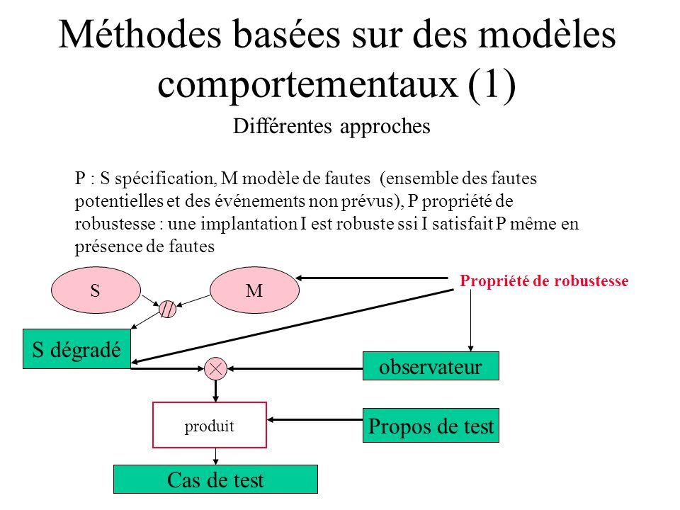 Méthodes basées sur des modèles comportementaux (1) SM // produit Propriété de robustesse Différentes approches P : S spécification, M modèle de faute