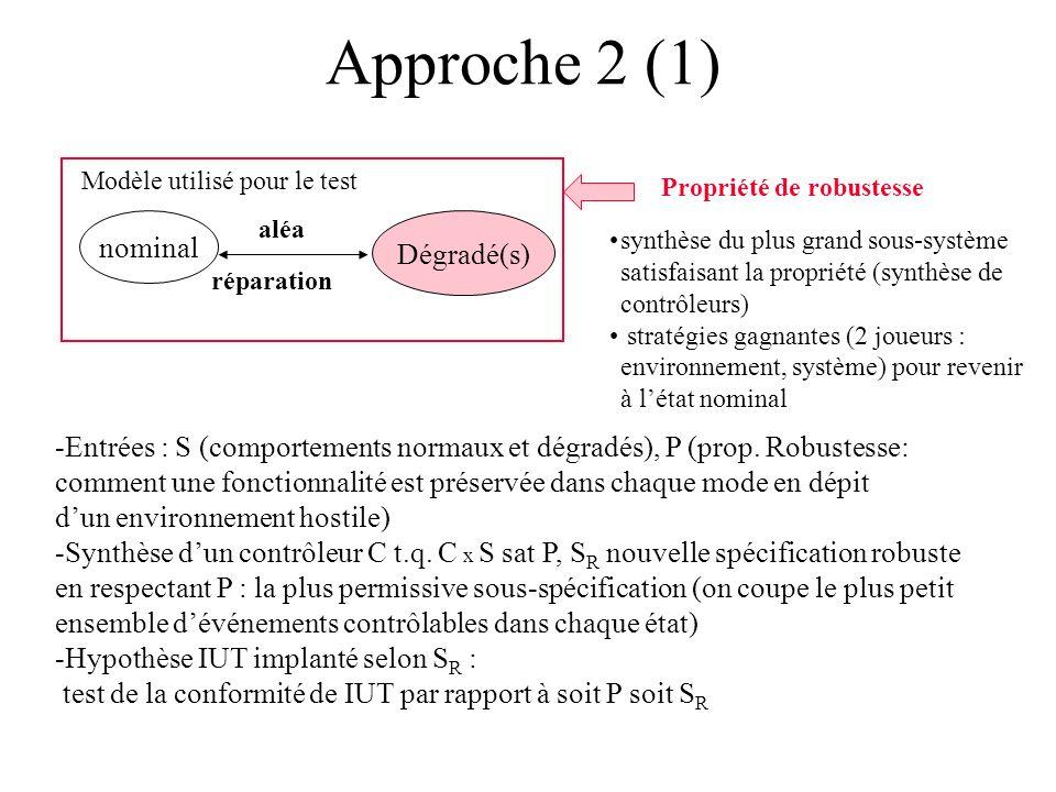 Approche 2 (1) nominal aléa réparation Propriété de robustesse synthèse du plus grand sous-système satisfaisant la propriété (synthèse de contrôleurs)