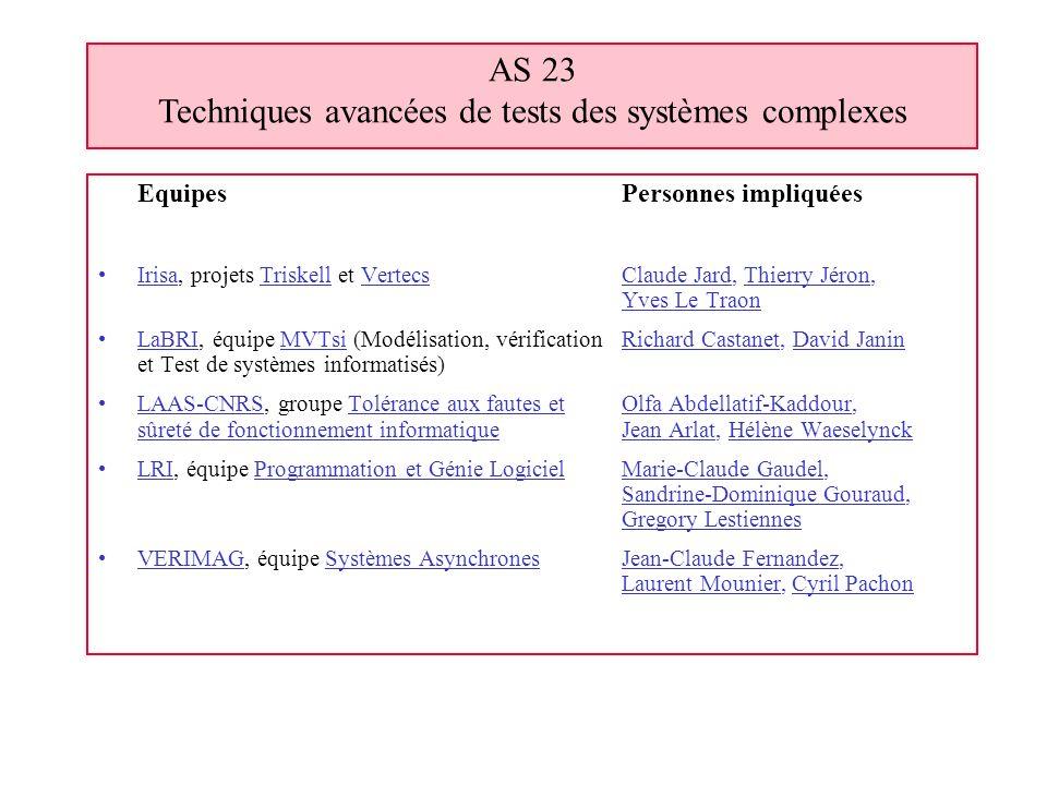AS 23 EquipesPersonnes impliquées Irisa, projets Triskell et VertecsClaude Jard, Thierry Jéron, Yves Le Traon LaBRI, équipe MVTsi (Modélisation, vérif