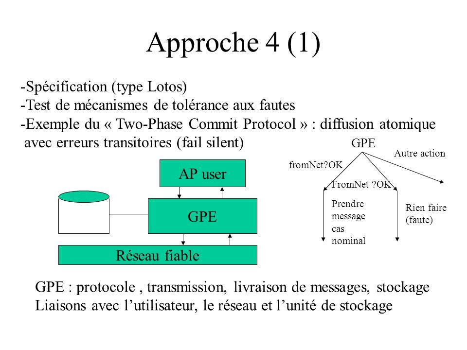 Approche 4 (1) -Spécification (type Lotos) -Test de mécanismes de tolérance aux fautes -Exemple du « Two-Phase Commit Protocol » : diffusion atomique
