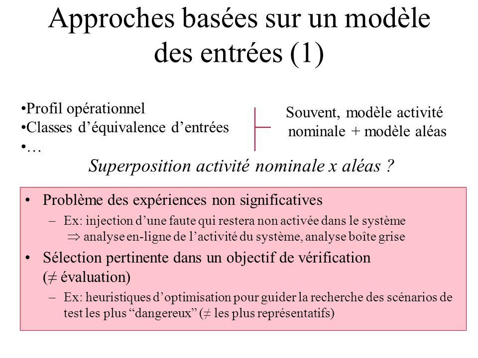 Approches basées sur un modèle des entrées (1) Problème des expériences non significatives –Ex: injection dune faute qui restera non activée dans le s