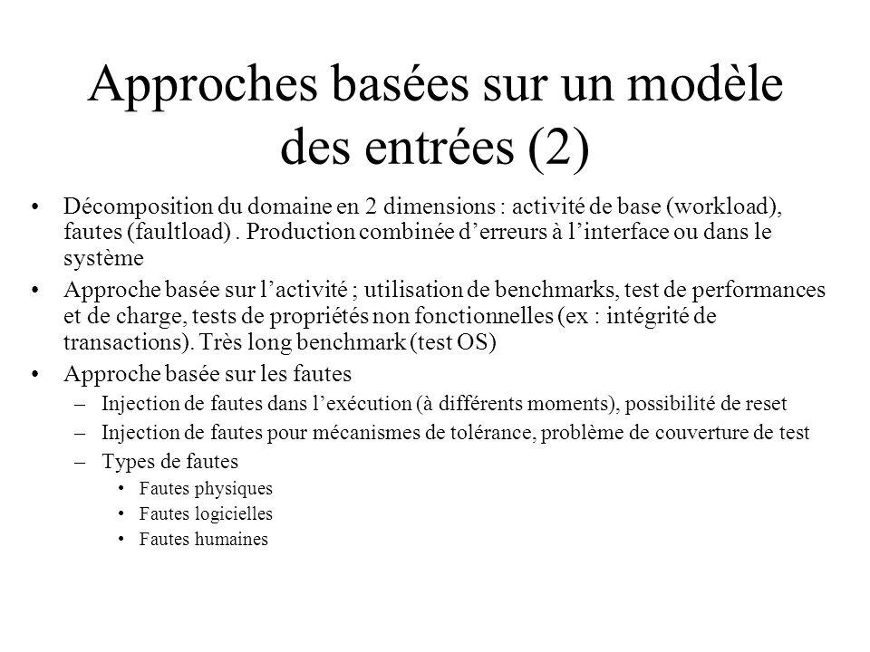 Approches basées sur un modèle des entrées (2) Décomposition du domaine en 2 dimensions : activité de base (workload), fautes (faultload). Production