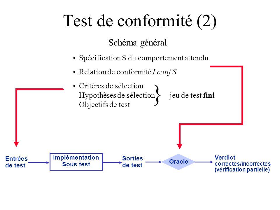 Test de conformité (2) Schéma général Implémentation Sous test Entrées de test Sorties de test Oracle Verdict correctes/incorrectes (vérification part