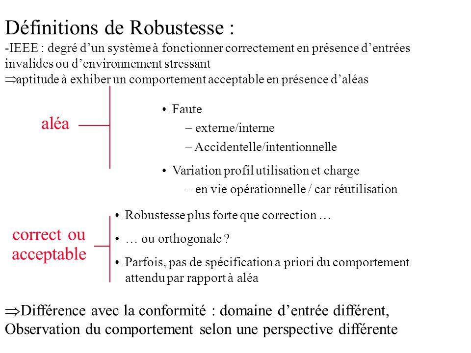 Définitions de Robustesse : -IEEE : degré dun système à fonctionner correctement en présence dentrées invalides ou denvironnement stressant aptitude à