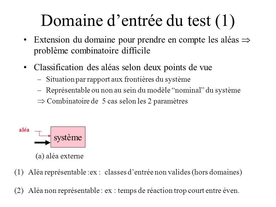 Domaine dentrée du test (1) Extension du domaine pour prendre en compte les aléas problème combinatoire difficile Classification des aléas selon deux