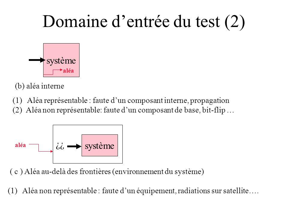 Domaine dentrée du test (2) système aléa système ?? aléa (b) aléa interne (1)Aléa représentable : faute dun composant interne, propagation (2) Aléa no