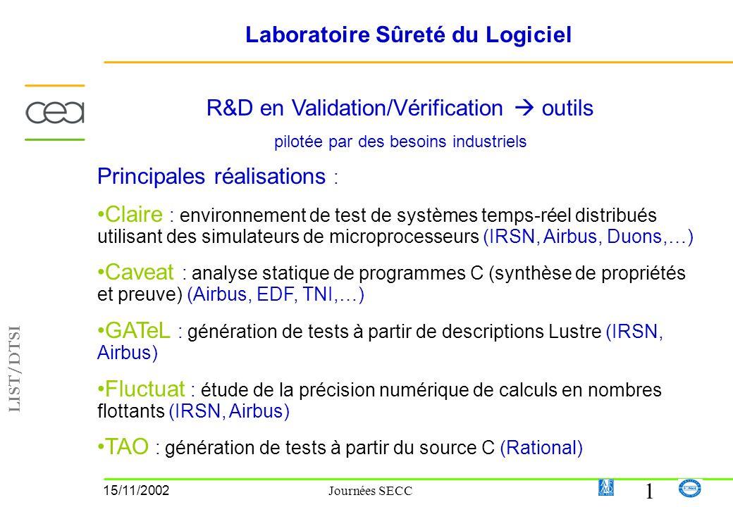 LIST/DTSI 1 15/11/2002 Journées SECC R&D en Validation/Vérification outils pilotée par des besoins industriels Principales réalisations : Claire : environnement de test de systèmes temps-réel distribués utilisant des simulateurs de microprocesseurs (IRSN, Airbus, Duons,…) Caveat : analyse statique de programmes C (synthèse de propriétés et preuve) (Airbus, EDF, TNI,…) GATeL : génération de tests à partir de descriptions Lustre (IRSN, Airbus) Fluctuat : étude de la précision numérique de calculs en nombres flottants (IRSN, Airbus) TAO : génération de tests à partir du source C (Rational) Laboratoire Sûreté du Logiciel