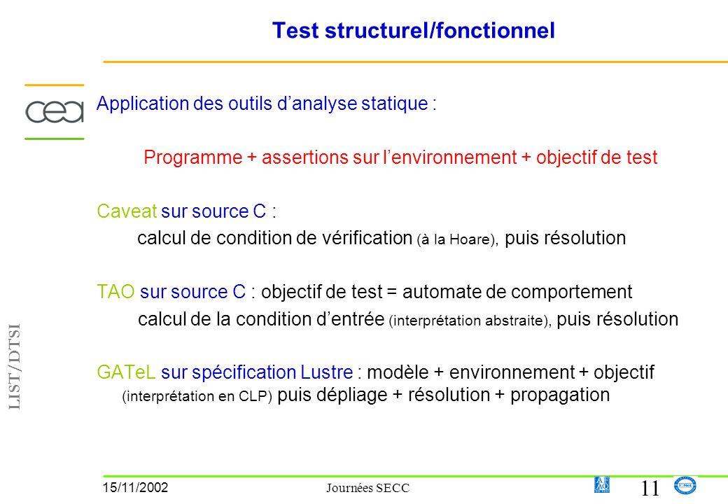LIST/DTSI 11 15/11/2002 Journées SECC Test structurel/fonctionnel Application des outils danalyse statique : Programme + assertions sur lenvironnement + objectif de test Caveat sur source C : calcul de condition de vérification (à la Hoare), puis résolution TAO sur source C : objectif de test = automate de comportement calcul de la condition dentrée (interprétation abstraite), puis résolution GATeL sur spécification Lustre : modèle + environnement + objectif (interprétation en CLP) puis dépliage + résolution + propagation