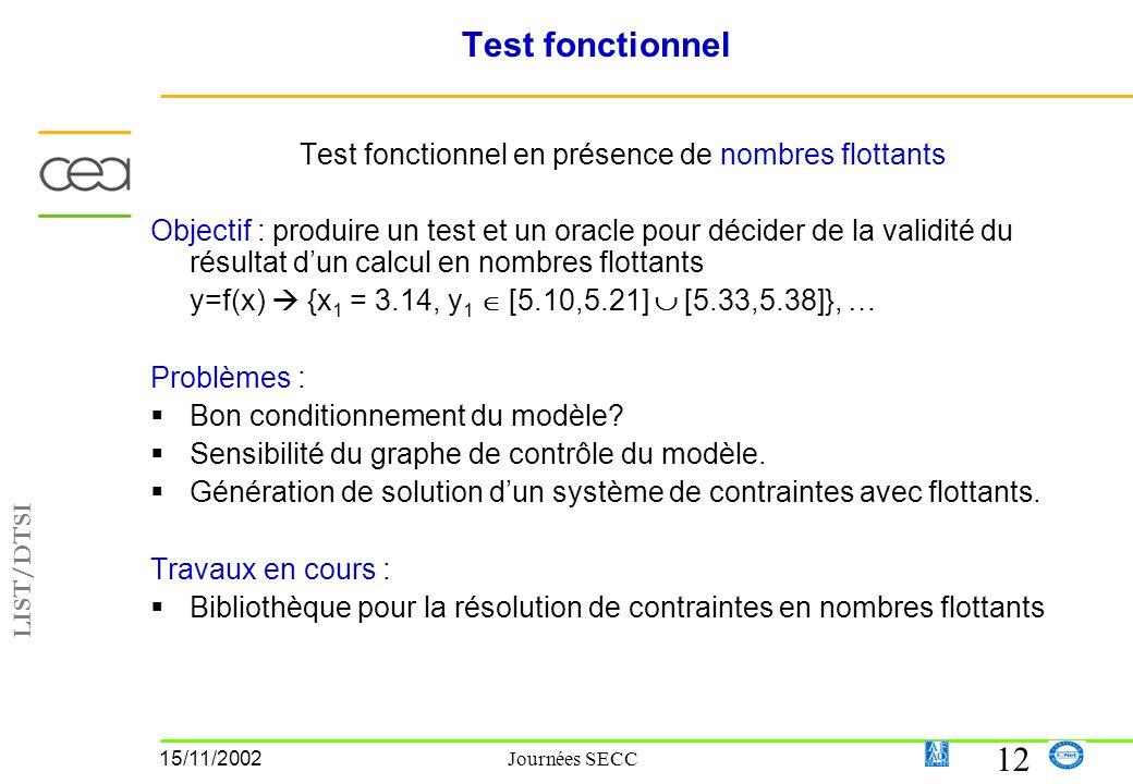 LIST/DTSI 12 15/11/2002 Journées SECC Test fonctionnel Test fonctionnel en présence de nombres flottants Objectif : produire un test et un oracle pour décider de la validité du résultat dun calcul en nombres flottants y=f(x) {x 1 = 3.14, y 1 [5.10,5.21] [5.33,5.38]}, … Problèmes : Bon conditionnement du modèle.