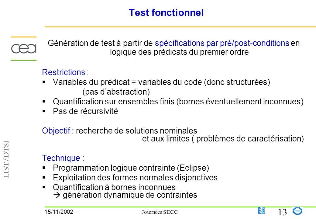 LIST/DTSI 13 15/11/2002 Journées SECC Test fonctionnel Génération de test à partir de spécifications par pré/post-conditions en logique des prédicats du premier ordre Restrictions : Variables du prédicat = variables du code (donc structurées) (pas dabstraction) Quantification sur ensembles finis (bornes éventuellement inconnues) Pas de récursivité Objectif : recherche de solutions nominales et aux limites ( problèmes de caractérisation) Technique : Programmation logique contrainte (Eclipse) Exploitation des formes normales disjonctives Quantification à bornes inconnues génération dynamique de contraintes