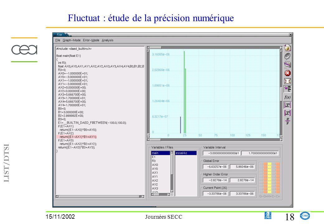 LIST/DTSI 18 15/11/2002 Journées SECC Fluctuat : étude de la précision numérique