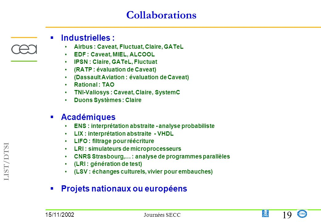 LIST/DTSI 19 15/11/2002 Journées SECC Collaborations Industrielles : Airbus : Caveat, Fluctuat, Claire, GATeL EDF : Caveat, MIEL, ALCOOL IPSN : Claire, GATeL, Fluctuat (RATP : évaluation de Caveat) (Dassault Aviation : évaluation de Caveat) Rational : TAO TNI-Valiosys : Caveat, Claire, SystemC Duons Systèmes : Claire Académiques ENS : interprétation abstraite - analyse probabiliste LIX : interprétation abstraite - VHDL LIFO : filtrage pour réécriture LRI : simulateurs de microprocesseurs CNRS Strasbourg,… : analyse de programmes parallèles (LRI : génération de test) (LSV : échanges culturels, vivier pour embauches) Projets nationaux ou européens