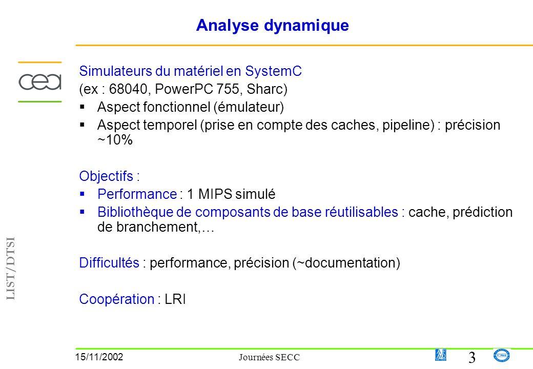 LIST/DTSI 3 15/11/2002 Journées SECC Analyse dynamique Simulateurs du matériel en SystemC (ex : 68040, PowerPC 755, Sharc) Aspect fonctionnel (émulateur) Aspect temporel (prise en compte des caches, pipeline) : précision ~10% Objectifs : Performance : 1 MIPS simulé Bibliothèque de composants de base réutilisables : cache, prédiction de branchement,… Difficultés : performance, précision (~documentation) Coopération : LRI