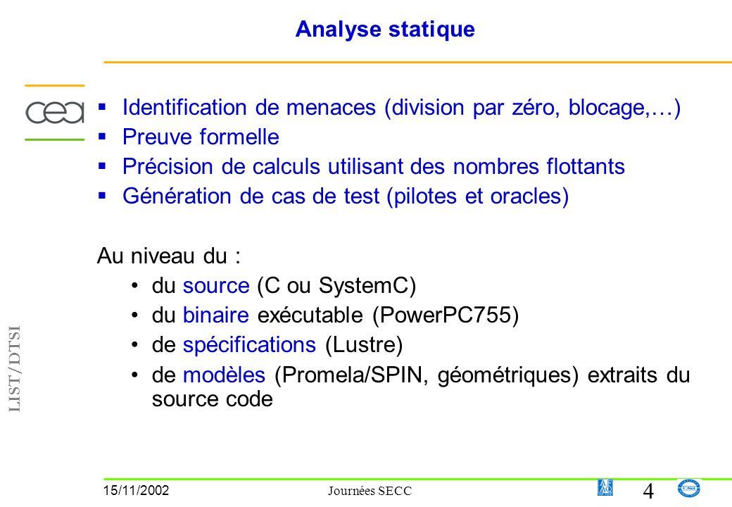 LIST/DTSI 4 15/11/2002 Journées SECC Analyse statique Identification de menaces (division par zéro, blocage,…) Preuve formelle Précision de calculs utilisant des nombres flottants Génération de cas de test (pilotes et oracles) Au niveau du : du source (C ou SystemC) du binaire exécutable (PowerPC755) de spécifications (Lustre) de modèles (Promela/SPIN, géométriques) extraits du source code