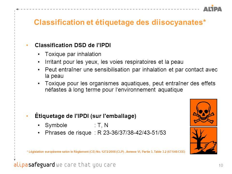 10 Classification et étiquetage des diisocyanates* Classification DSD de l'IPDI Toxique par inhalation Irritant pour les yeux, les voies respiratoires