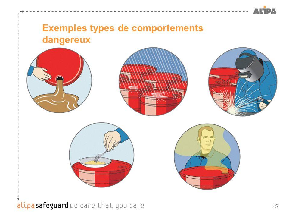 15 Exemples types de comportements dangereux