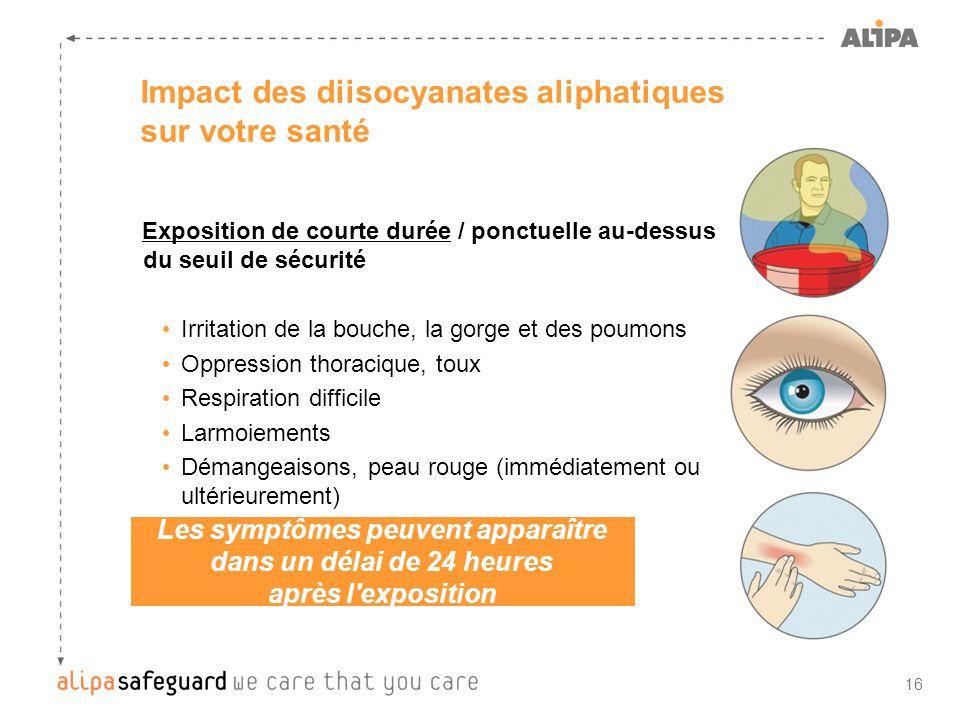 16 Impact des diisocyanates aliphatiques sur votre santé Exposition de courte durée / ponctuelle au-dessus du seuil de sécurité Irritation de la bouch