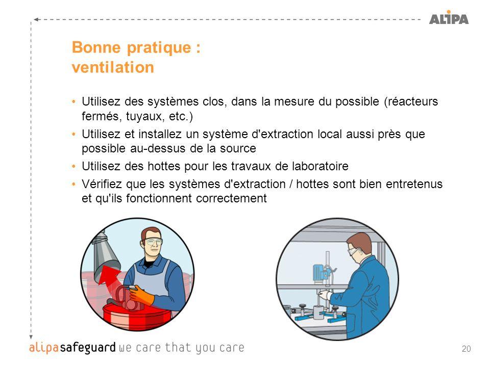 20 Bonne pratique : ventilation Utilisez des systèmes clos, dans la mesure du possible (réacteurs fermés, tuyaux, etc.) Utilisez et installez un systè