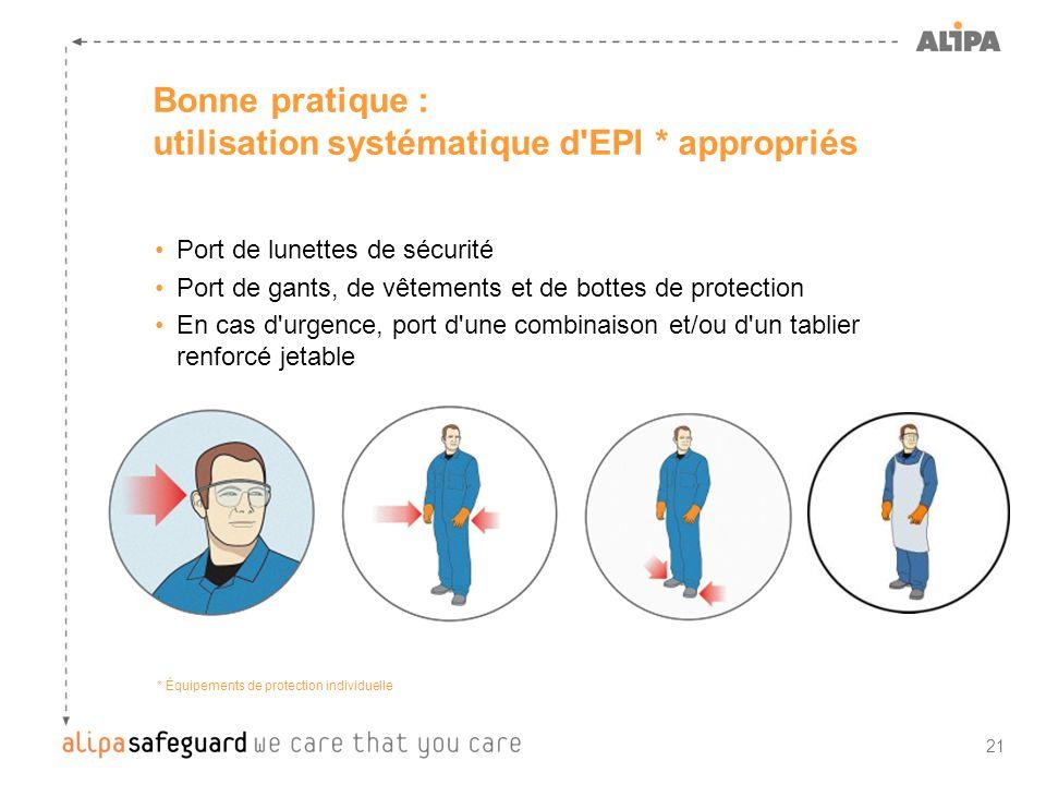 21 Bonne pratique : utilisation systématique d'EPI * appropriés Port de lunettes de sécurité Port de gants, de vêtements et de bottes de protection En