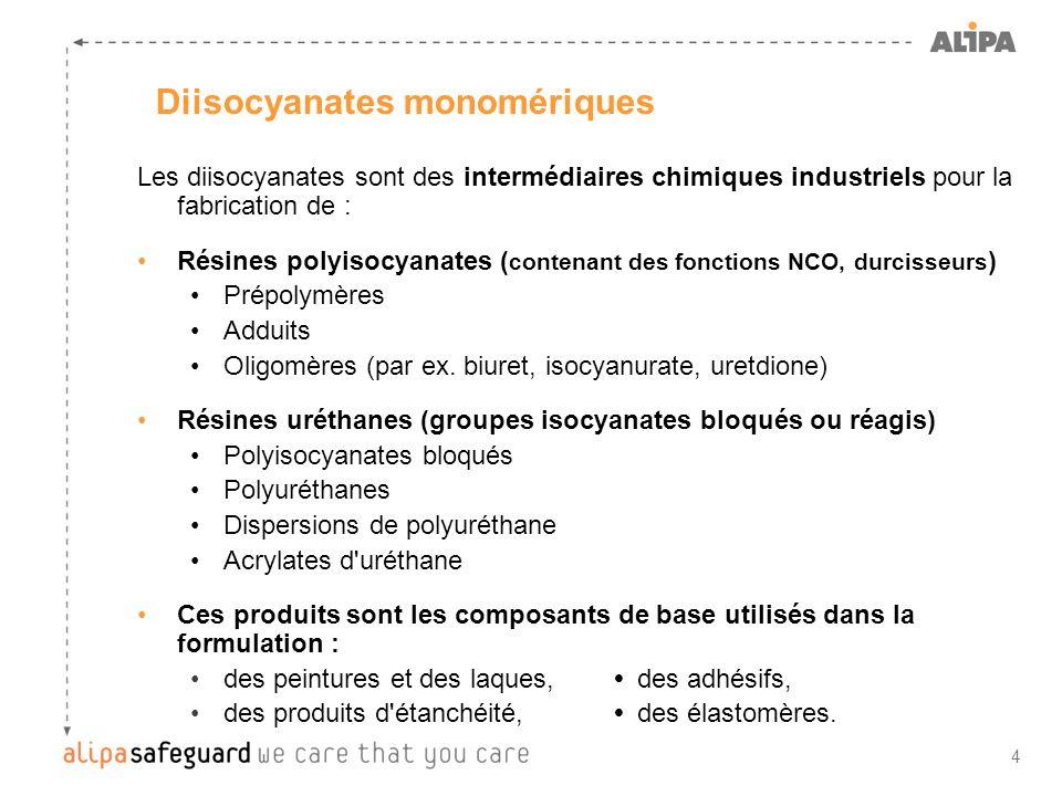 5 1,6-hexaméthylène diisocyanate (HDI) N° CAS 822-06-0 Isophorone diisocyanate (IPDI) (3-isocyanatométhyl-3,5,5-triméthyl-cyclohexylisocyanate), mélange d isomères cis et trans, N° CAS 4098-71-9 4,4-dicyclohexylméthane diisocyanate (H 12 MDI), composant principal, mélange d isomères N° CAS 5124-30-1 Principaux diisocyanates aliphatiques
