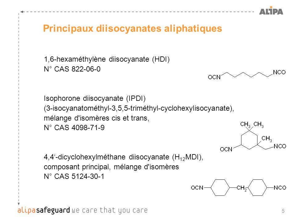 6 Classification et étiquetage des diisocyanates * Classification GHS du HDI Toxicité aiguë (par voie orale), catégorie 4 (H302) Toxicité aiguë (par inhalation), catégorie 1 (H330) Corrosif/irritant pour la peau, catégorie 2 (H315) Lésions oculaires graves/irritation oculaire, catégorie 2 (H319) Sensibilisation respiratoire, catégorie 1 (H334) Sensibilisation cutanée, catégorie 1 (H317) Toxicité spécifique pour certains organes cibles, exposition unique, catégorie 3 (H335) Etiquetage du HDI (sur lemballage) Mention davertissement : Danger Mention de danger H302 Nocif en cas d ingestion.
