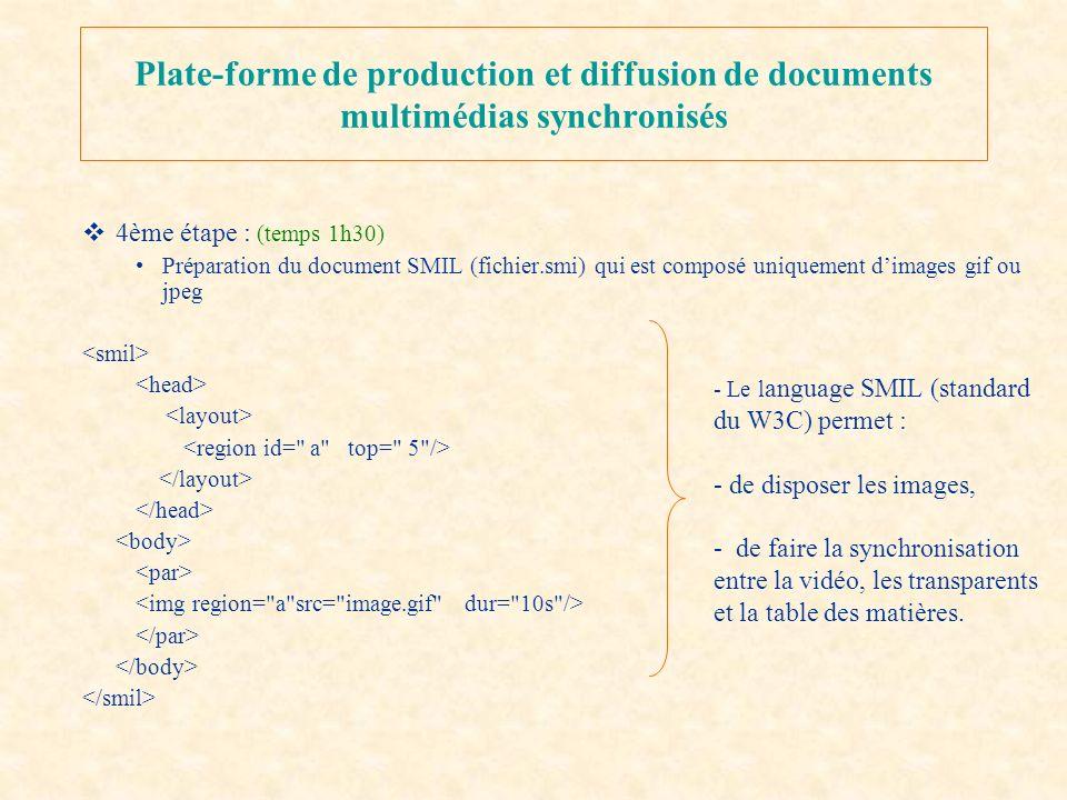 4ème étape : (temps 1h30) Préparation du document SMIL (fichier.smi) qui est composé uniquement dimages gif ou jpeg - Le l anguage SMIL (standard du W