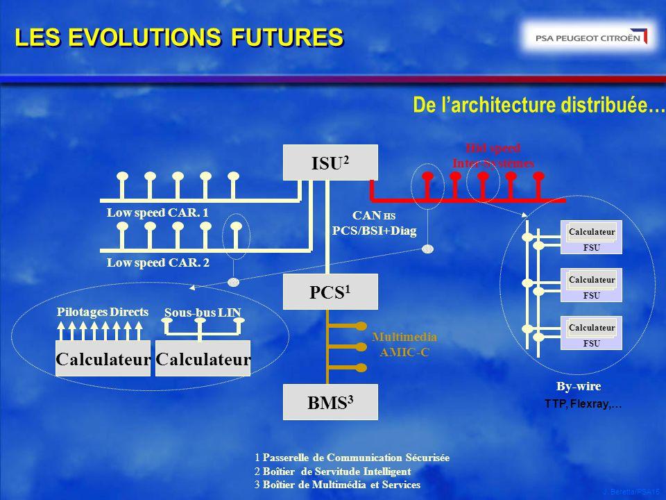 J. Beretta/PSA15 Pilotages Directs 1 Passerelle de Communication Sécurisée 2 Boîtier de Servitude Intelligent 3 Boîtier de Multimédia et Services ISU